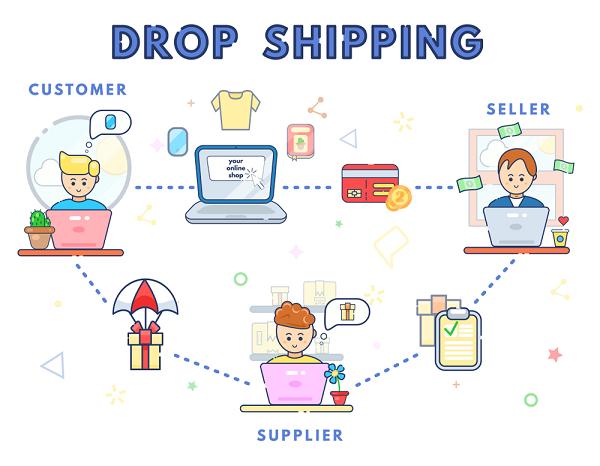 Dropshipping là gì? Các trang bán hàng Dropshipping tốt nhất hiện nay 2020 - Kiếm Tiền Blog